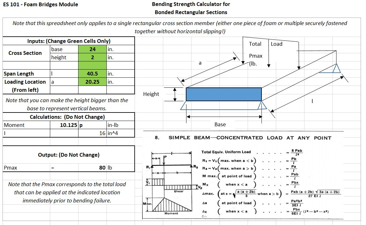 Prof Mante On Twitter One Step Closer To Foambridges Our Bending Moment Diagram Calculator 636 Am 10 Sep 2018