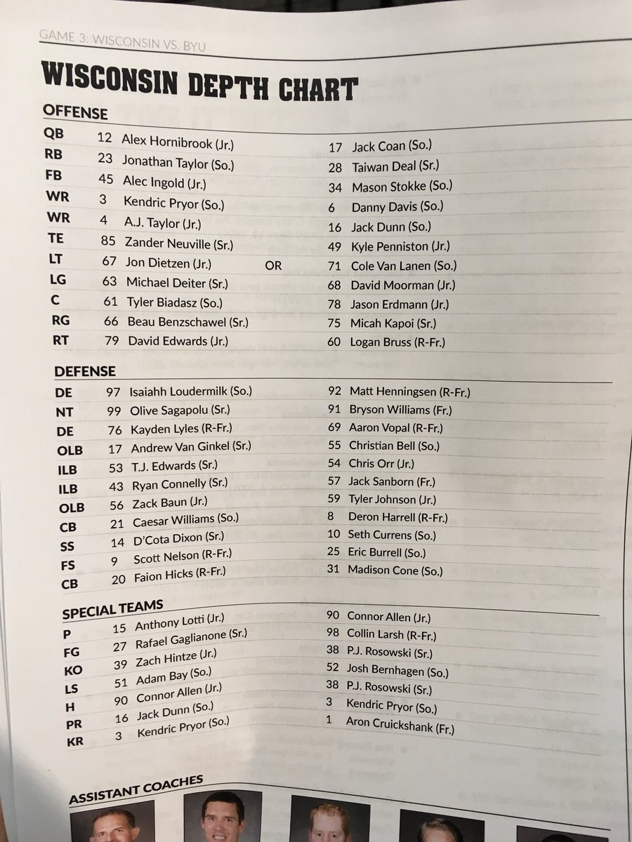 This Week S Badgers Depth Chart Loudermilk Listed As Starter In Place Of Henningsen Danny Davis The Second Team Column Behind Taylor And