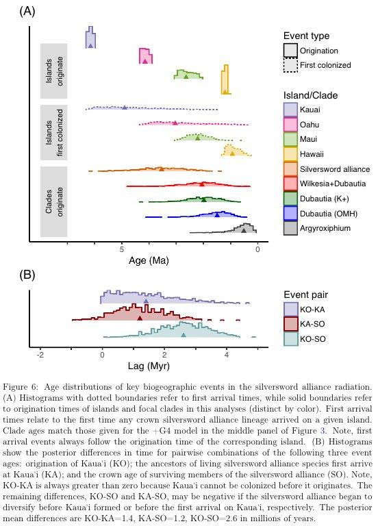 Sci Fi hastighet dating c2e2