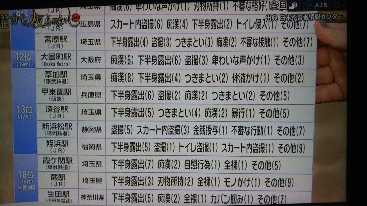 者 日本 情報 センター 不審