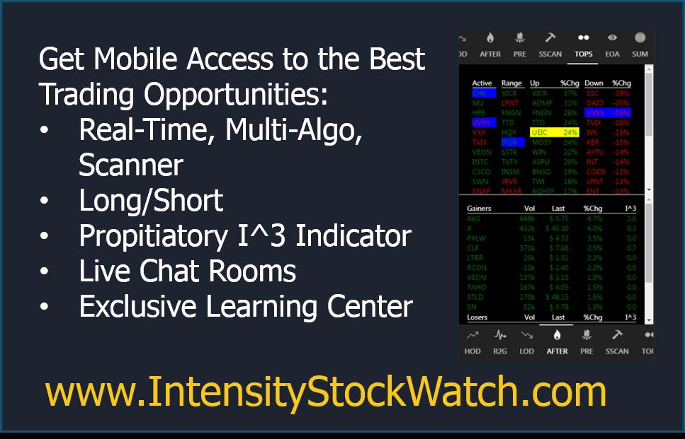 Intensity Stock Watch on Twitter: