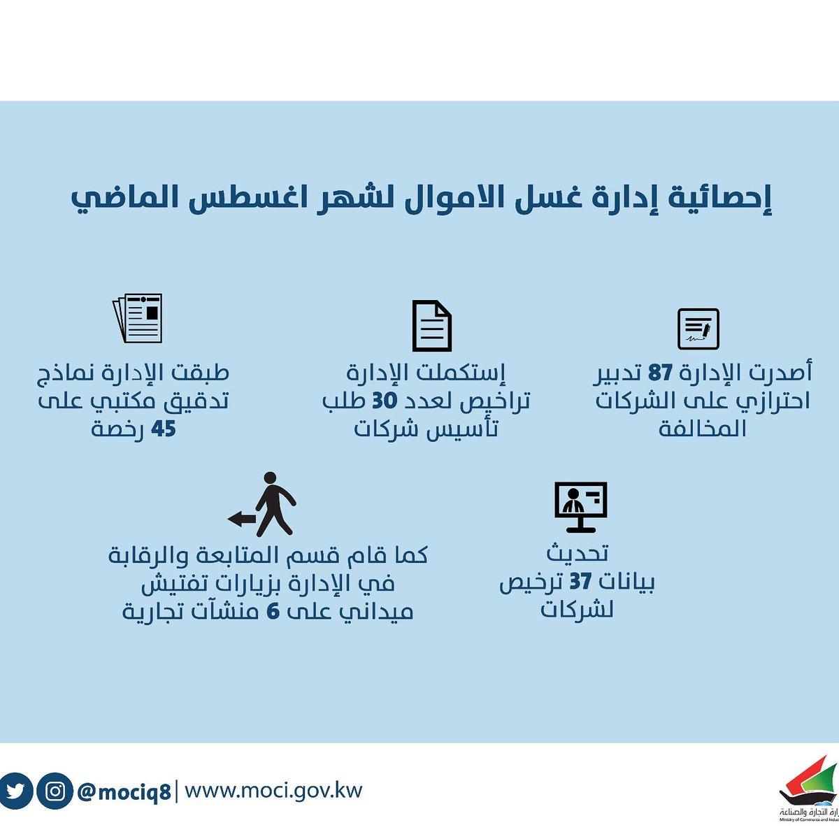 وزارة التجارة On Twitter إحصائية إدارة غسل الأموال لشهر أغسطس الماضي