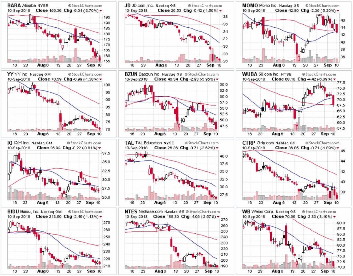 株価 と は Adr