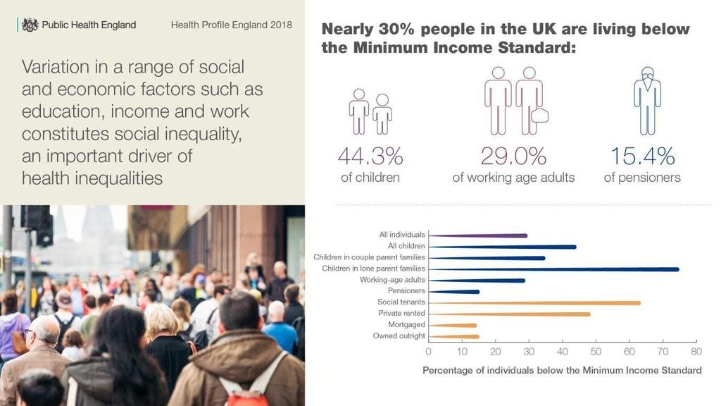 effect of health inequalities on children Health inequality and inequity health inequalities can be defined as differences in health status or in the distribution of health determinants between different population groups for example, differences in mobility between elderly people and younger populations or differences in mortality rates between.