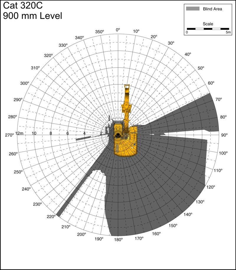 test Twitter Media - Publicado un artículo técnico de nuestro Director de #Prevención Técnica de la Zona Norte, Javier Colino de León, en la revista del @IAPRL_AST sobre la visibilidad en la conducción de maquinaria pesada. ¡Podéis leerlo en nuestro blog! https://t.co/NyPpKGHLJF https://t.co/Zr30tIMLa7