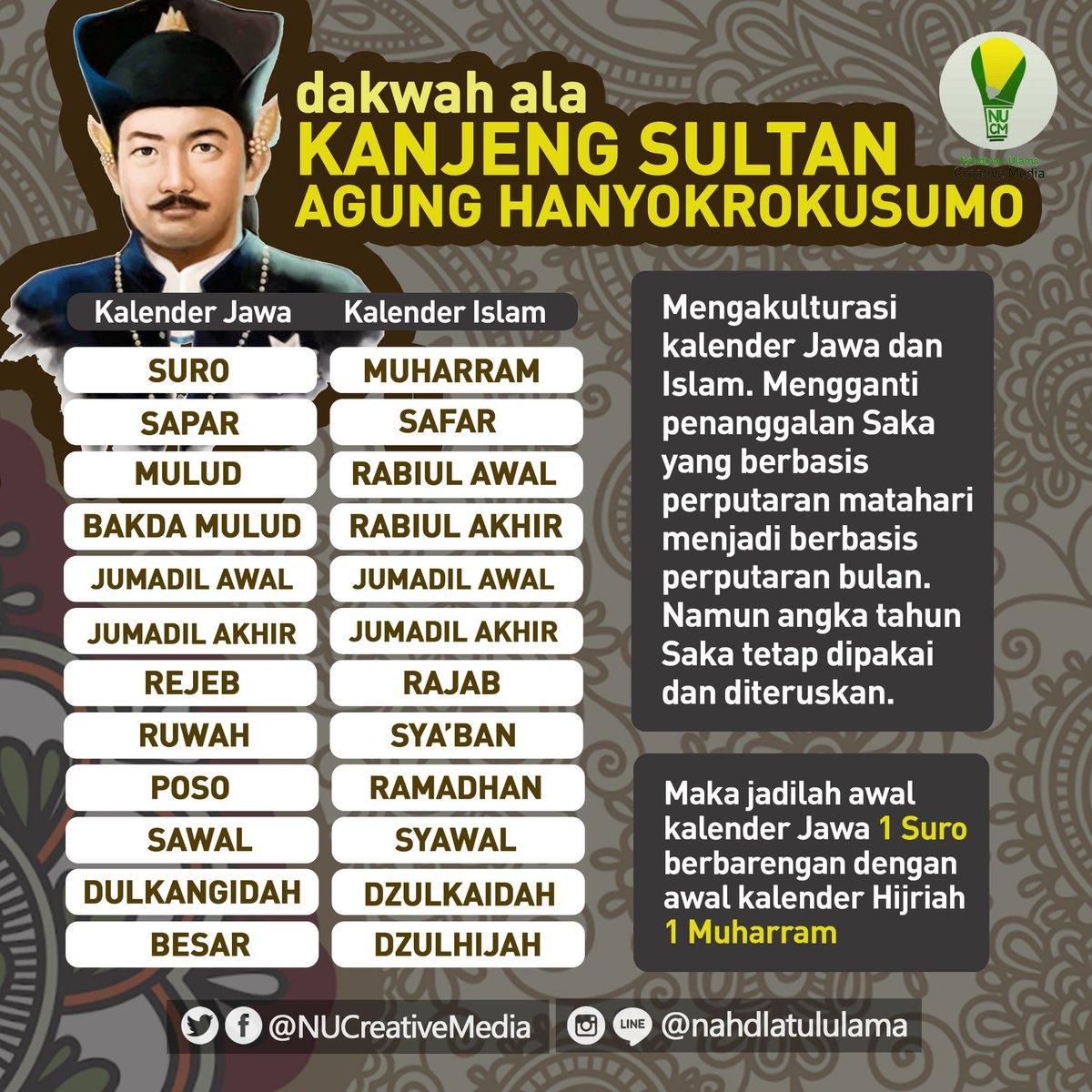 Islam NUsantara Twitterren