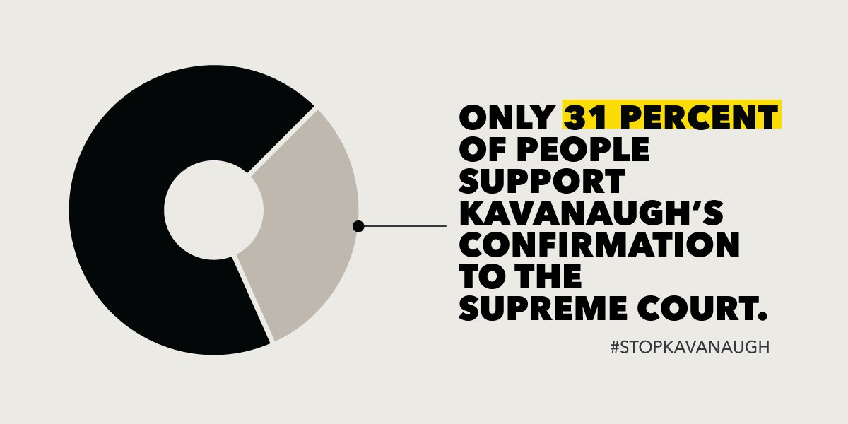 Poll after poll after poll has shown that opposition to Brett Kavanaugh's nomination is growing to historic unpopularity. And guess what? Women are roundly rejecting the nomination. #StopKavanaugh