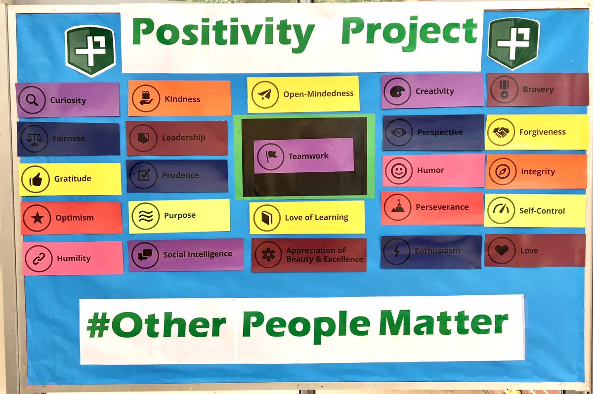 Thanks to Mrs. Moran for helping to get our vision for this board completed. Strength of the week in the middle! <a target='_blank' href='http://search.twitter.com/search?q=TuckahoeRocks'><a target='_blank' href='https://twitter.com/hashtag/TuckahoeRocks?src=hash'>#TuckahoeRocks</a></a> <a target='_blank' href='http://twitter.com/TuckahoeAP'>@TuckahoeAP</a> <a target='_blank' href='http://twitter.com/APSVirginia'>@APSVirginia</a> <a target='_blank' href='http://twitter.com/SuptPKM'>@SuptPKM</a> <a target='_blank' href='http://twitter.com/APSVaSchoolBd'>@APSVaSchoolBd</a> <a target='_blank' href='http://twitter.com/PosProject'>@PosProject</a> <a target='_blank' href='http://search.twitter.com/search?q=OtherPeopleMatter'><a target='_blank' href='https://twitter.com/hashtag/OtherPeopleMatter?src=hash'>#OtherPeopleMatter</a></a> <a target='_blank' href='http://twitter.com/ErwinRWB'>@ErwinRWB</a> <a target='_blank' href='https://t.co/q0ZnYg2igT'>https://t.co/q0ZnYg2igT</a>
