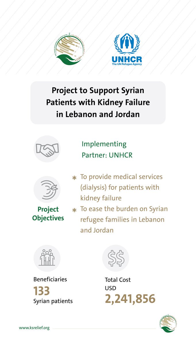 #KSrelief et @Refugees signent un accord pour soutenir les patients syriens souffrant d\