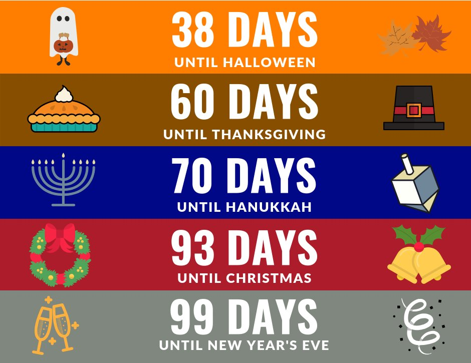 HOLIDAY COUNTDOWN IS ON