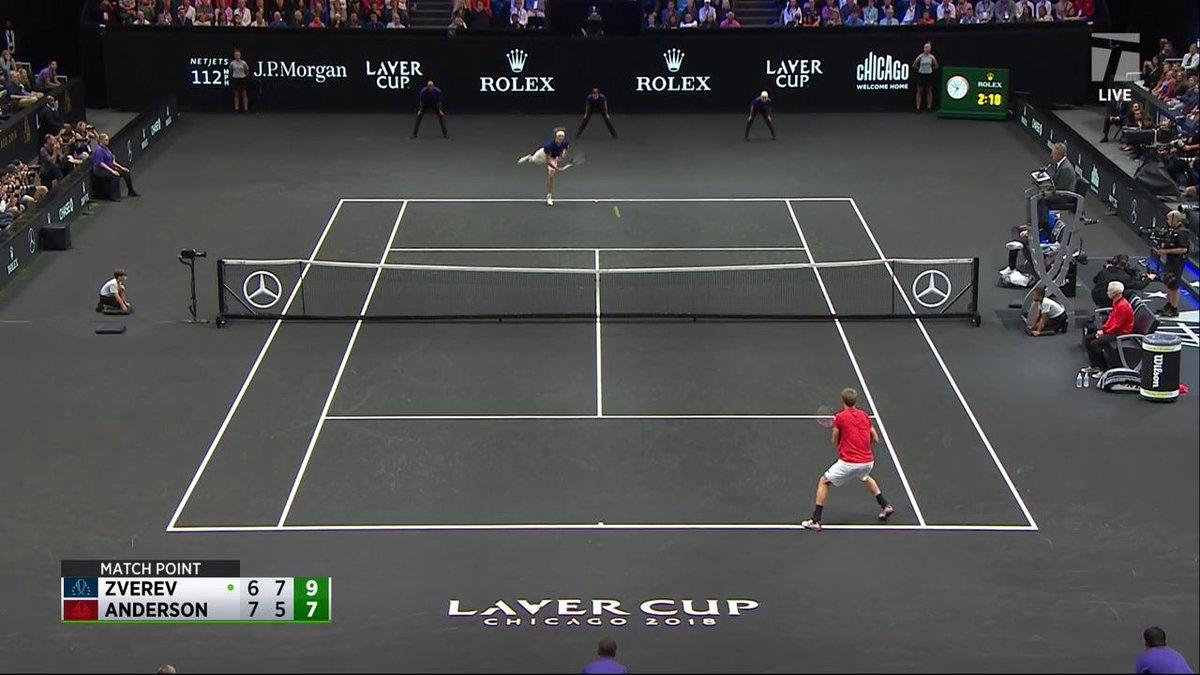Laver Cup | Alexander Zverev derrotó a Kevin Anderson por 6-7,7-5,10-7 y le dio al #TeamEurope el título por segundo año consecutivo.