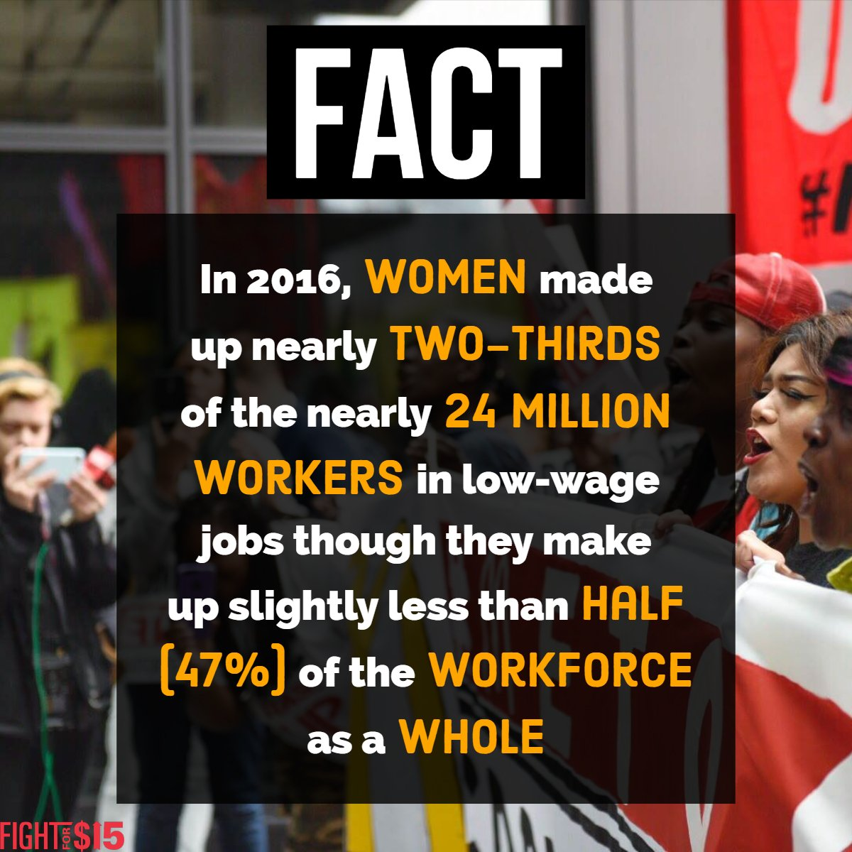 FACT: Women make up nearly two-thirds of the roughly 24 million workers in low-wage jobs https://t.co/2sXEXecECl #FightFor15