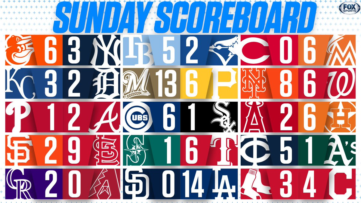 There is now only ONE WEEK left in the MLB regular season.  RT if your team got the W today!