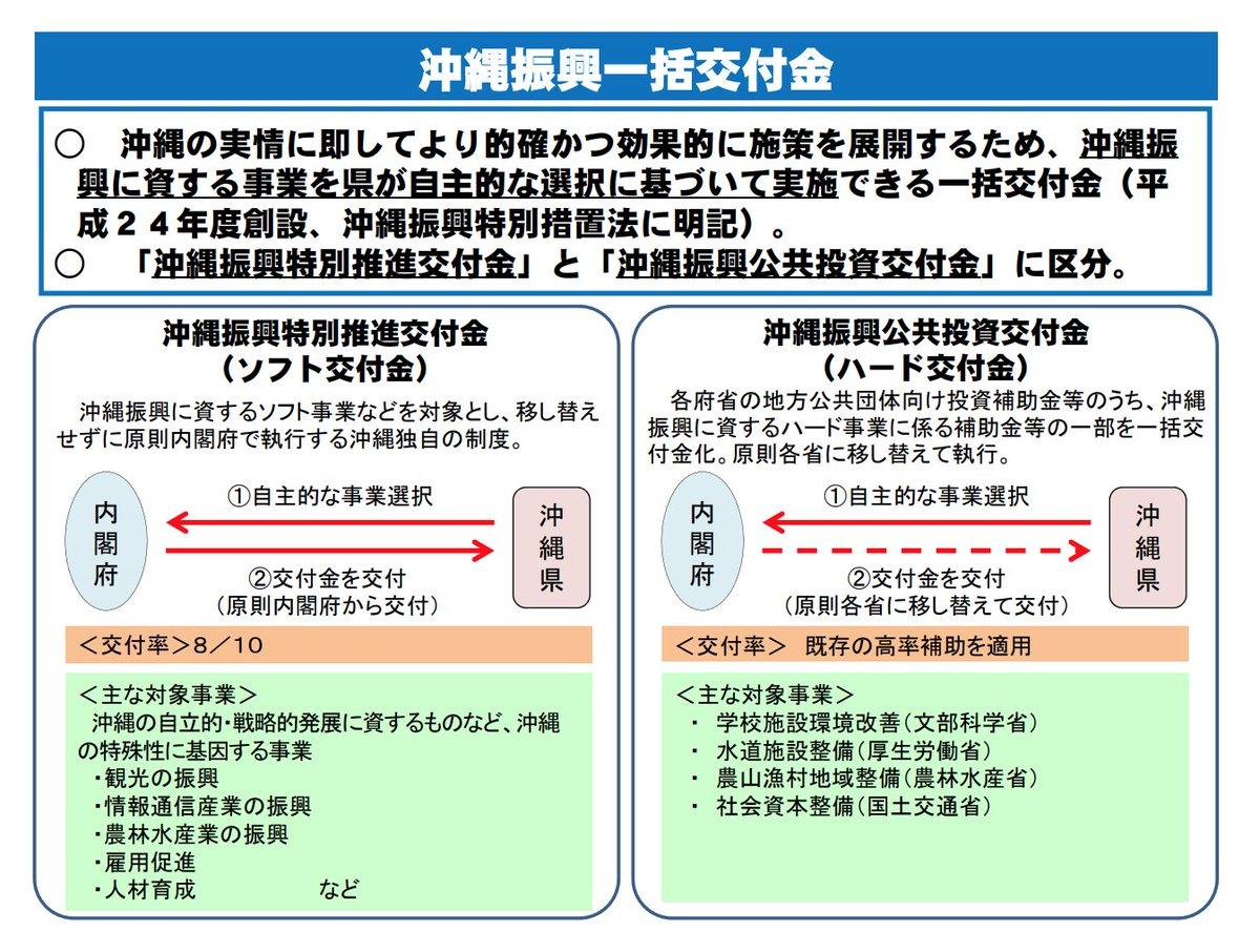 沖縄振興特別措置法 - JapaneseC...
