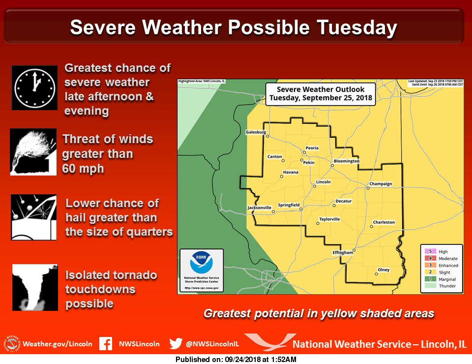 Nws Lincoln Il On Twitter Updated Severe Weather Outlook For