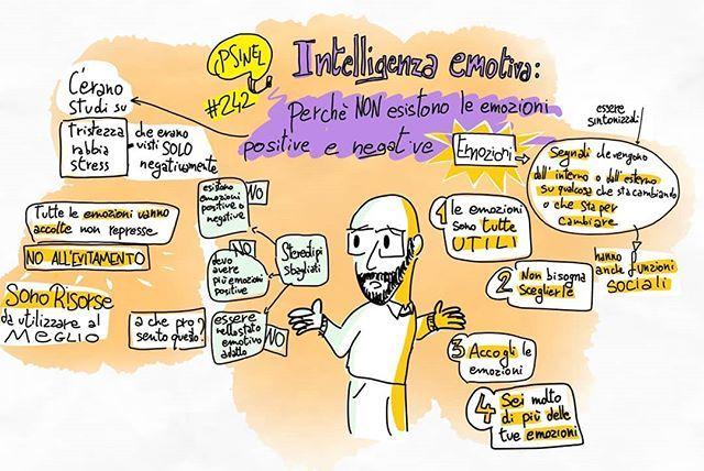 @il_podcast_di_psinel ci spiega le #emozioni #emozionipositive #emozioninegative #emozioniforti #accogliere #evitamento #risorse #utili s#psicologia #li #illustration #mappaconcettualeillustrata #graphicfacilitation #graphicfacilitationitaly https://ift.tt/2QX2yij  - Ukustom