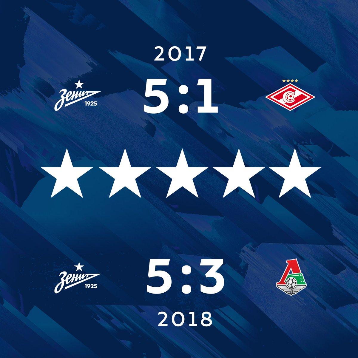 Действующие чемпионы на стадионе «Санкт-Петербург» #НовыеТрадиции #ВПитереПять