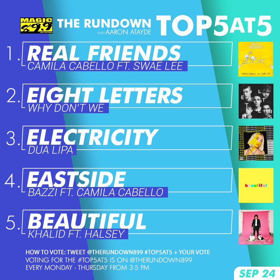 Brand New #1 on a Mondayyyyy #Top5At5 1 @camila_cabello @goswaelee 2 @whydontwemusic 3 @dualipa 4 @bazzi @camila_cabello 5 @thegreatkhalid @halsey 092418 | to vote visit bit.ly/Top5At5!