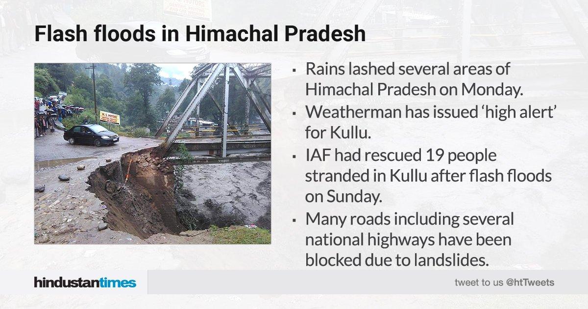 #FlashFloods in Himachal Pradesh  Follow updates here:  https://t.co/xditH2JQx9