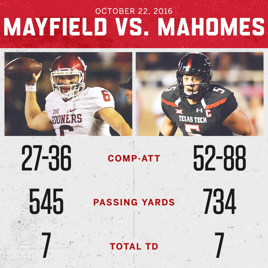 Reminder that Baker Mayfield played Patrick Mahomes in college and the box  score was 🔥 🔥 🔥 (h t  smartfootball)pic.twitter.com 9c7XKAuyg9 77ae36dd5