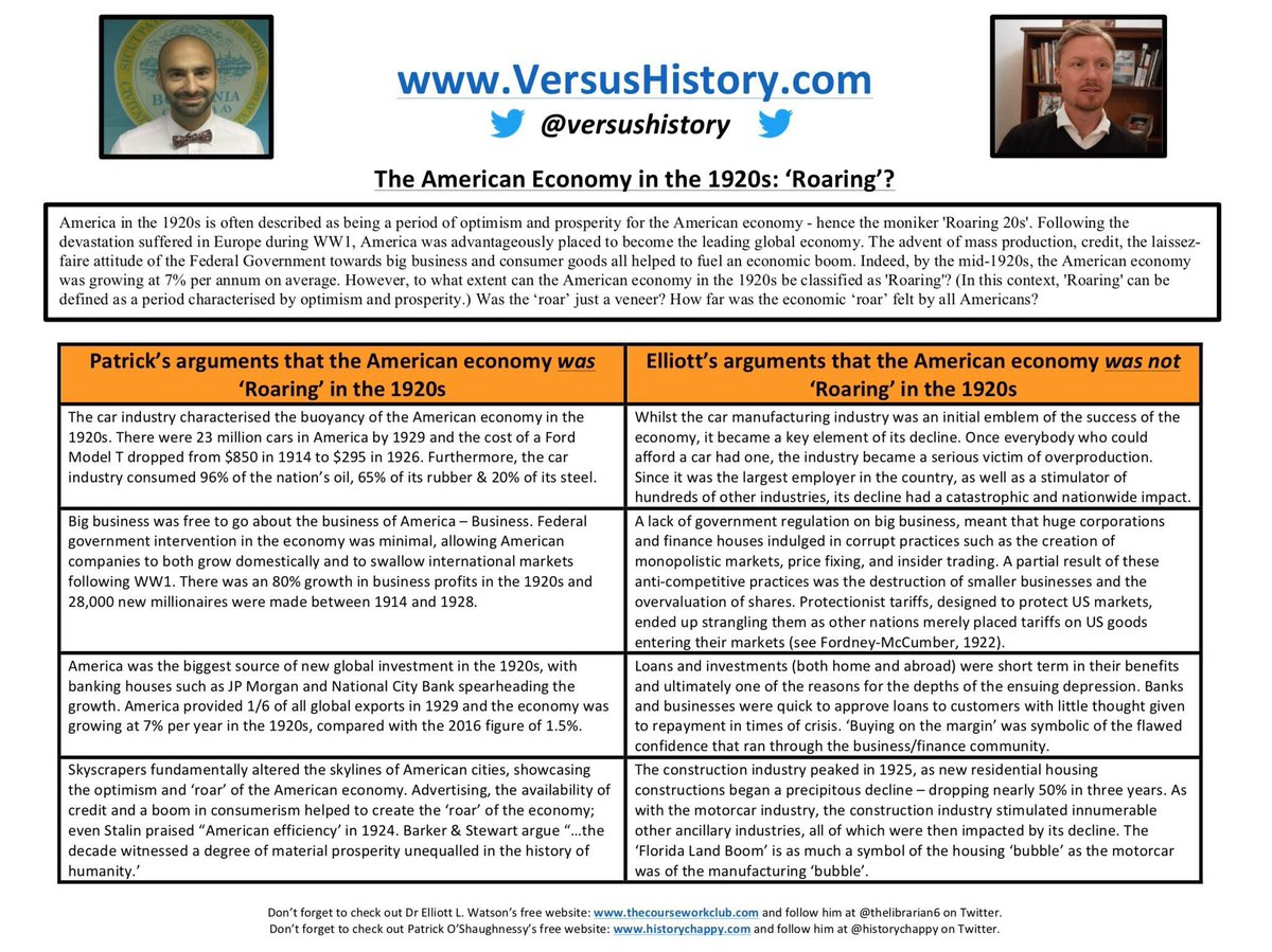 1920s America; did the economy really 'roar', or merely 'rattle'?! Both  sides of the argument in this gratis PDF to aid Learning & Teaching from ...