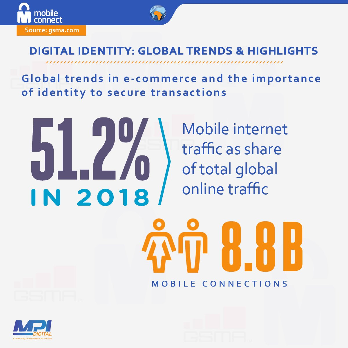 A PIN or biometric scan is entered in response to a oneoff prompt from the desired service, allowing users to authorize payments quickly and securely, without the need to share their telephone number. @mobileconnect @GSMA @GSMAMobileMoney @GSMAi @MTNza @SafaricomPLC #MPIDigital <br>http://pic.twitter.com/nex2OkvmSV