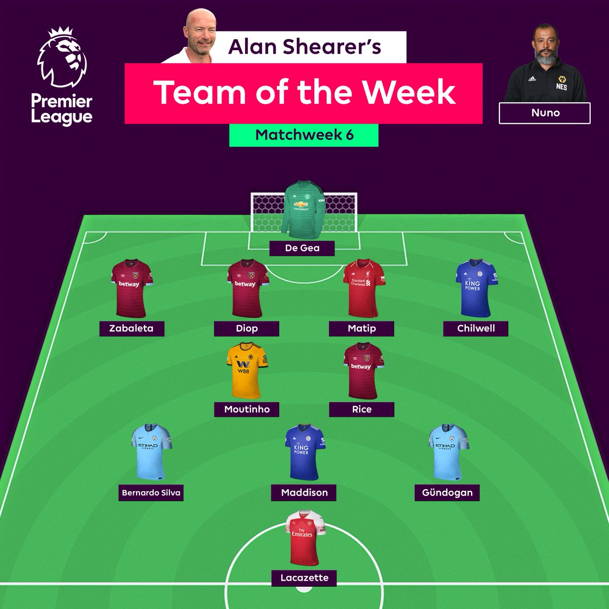 Three @WestHamUtd players in @alanshearer's #PL Team of the Week   Thoughts on his Matchweek 6 selections?