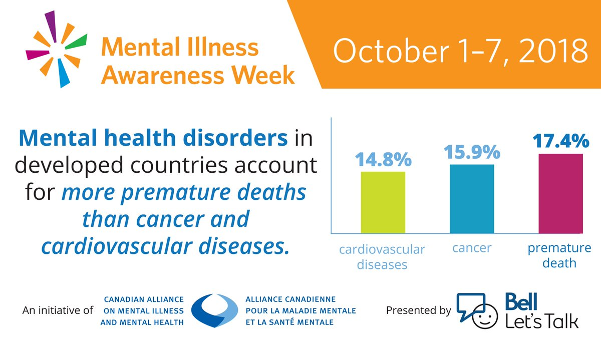 For #MentalIllness Awareness Week, we want to know your story with mental illness! #BellLetsTalk #MIAW18