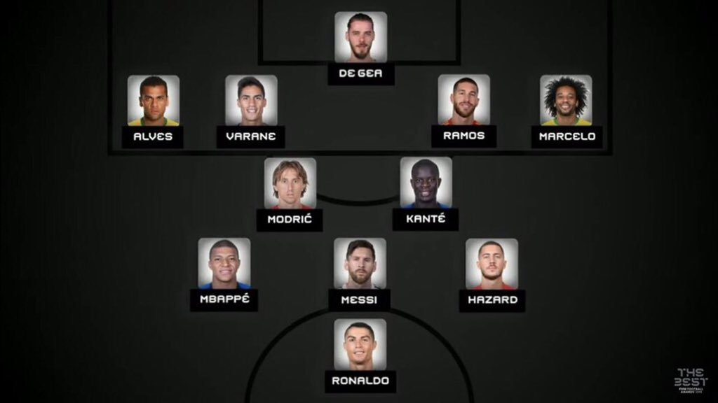 I swear ARSENE WENGER will still not win EPL with this World Best 11 😭😭😭  #TheBest #FIFAFootballAwards