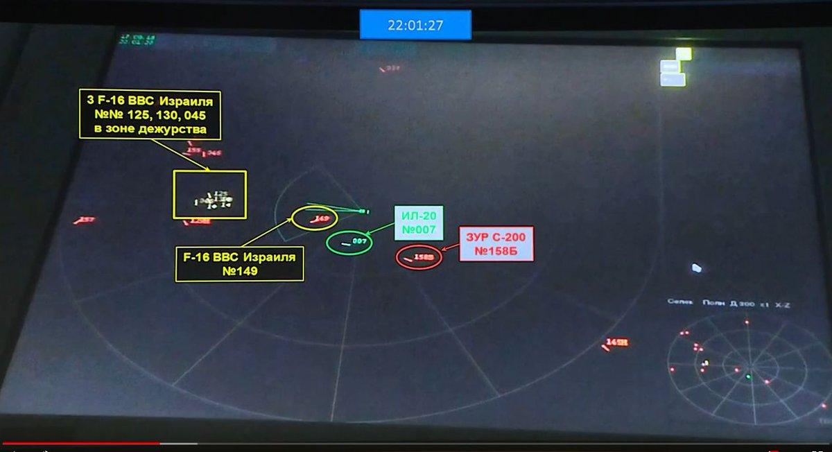 Гибель Ил-20 на радаре С-400