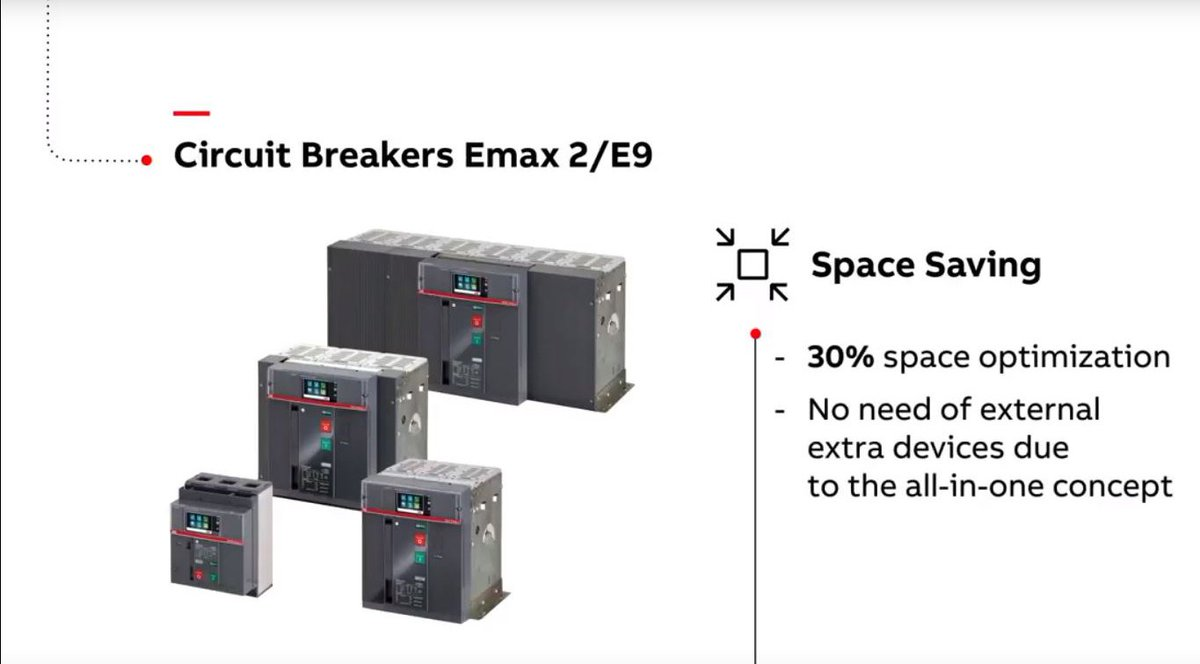 Abb North America On Twitter Performance And Reliability For Also Can I Run Them In A Parallel Or Some Kind Of Circuit To Save Renewable Energy Up 900v Ac With The New Sace Emax 2 E9 Breaker See It Booth 2604 At Spicon