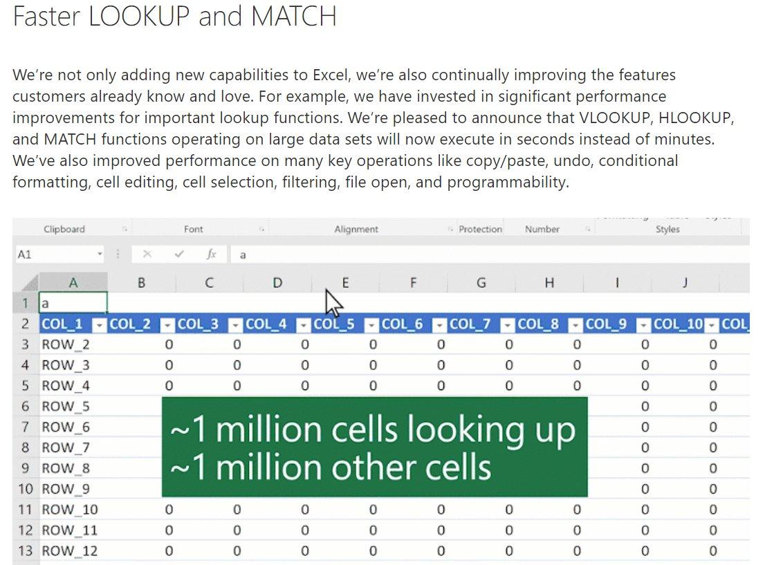 画像,最新のExcelがMicrosoftから発表されたけど進化し過ぎてて吐き気してきた・紙のデータでも写真を取ると、Excelがデータを入力してくれる・Sort関数…