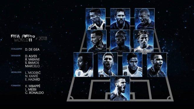 Le XI FIFA de l\