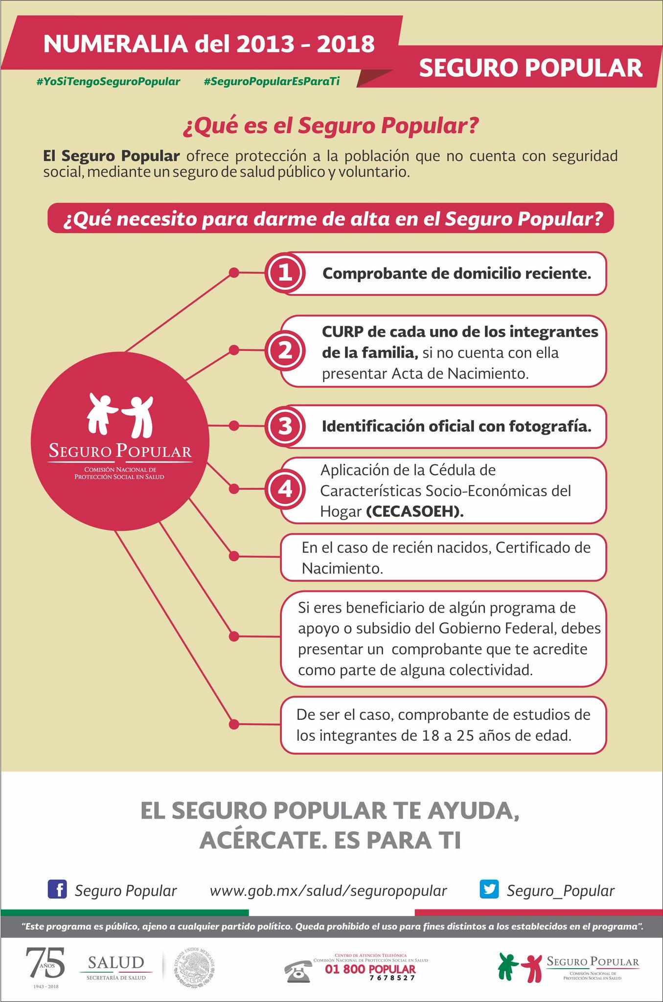 Comisión Nacional De Protección Social En Salud On Twitter