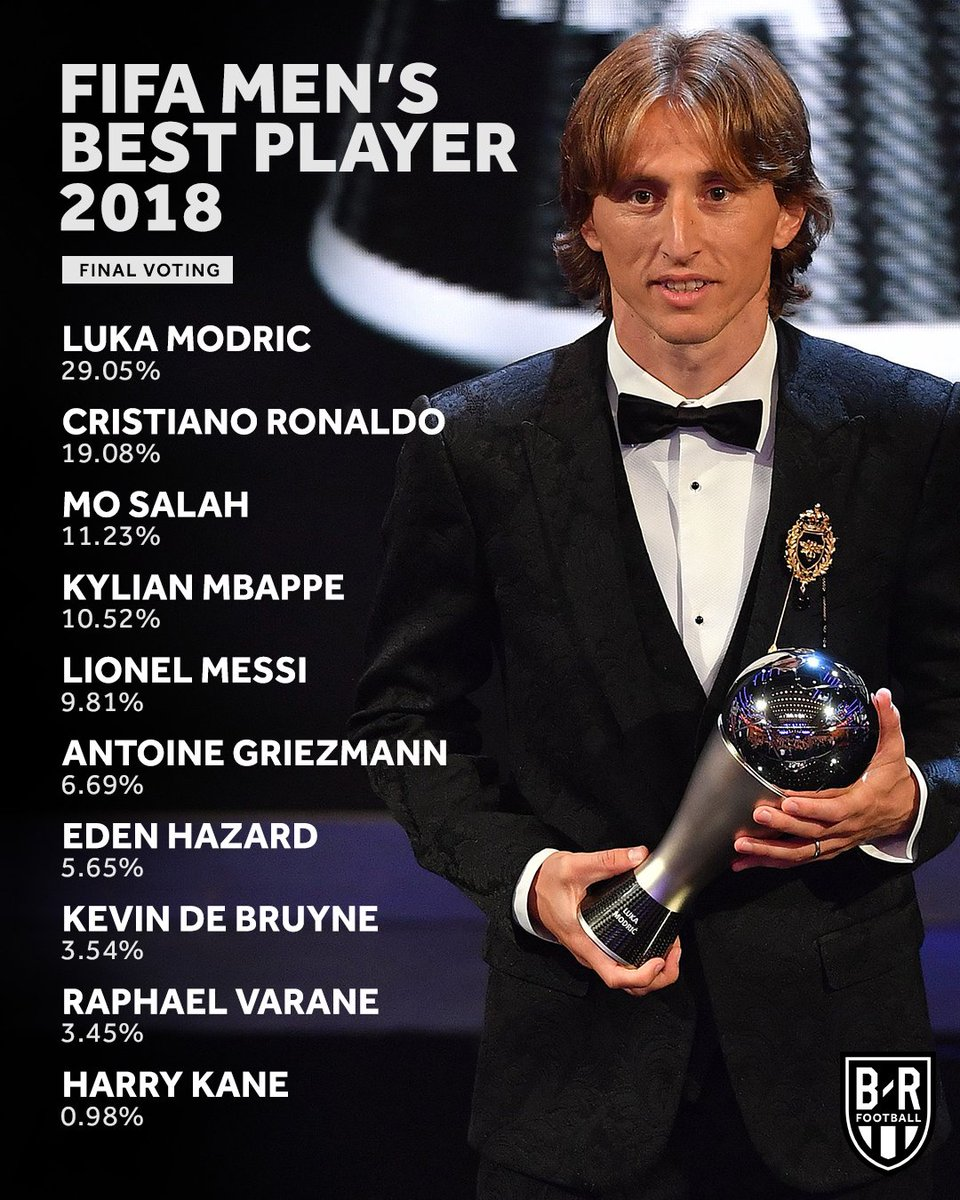 #TheBest voting 📩