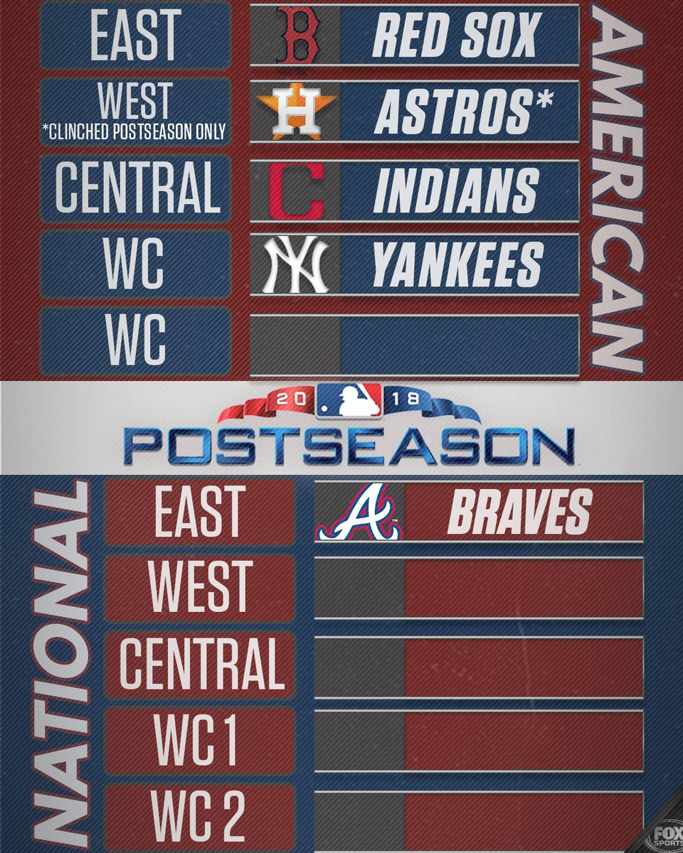Here are the teams that have punched their tickets to the postseason entering Monday!