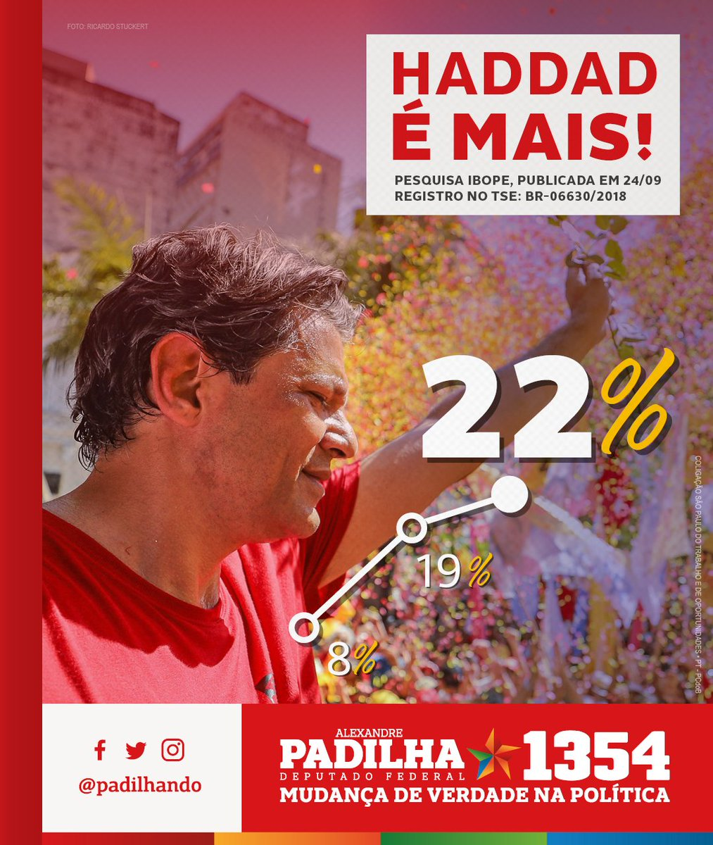 Ninguém segura o Haddad, sobe que sobe, cada semana mais, cada semana mais perto da vitória! Pesquisa Ibope informa que Haddad já tem 22% da preferência do eleitorado brasileiro! Lula é Haddad, Haddad é Lula! #HaddadÉLula #Padilha1354 #MudançaDeVerdade