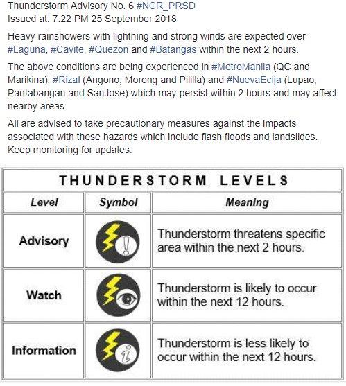 Thunderstorm Advisory No. 6 #NCR_PRSD Issued at: 7:22 PM 25 September 2018