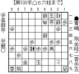 判断 藤井 形勢 聡太 ai 速報