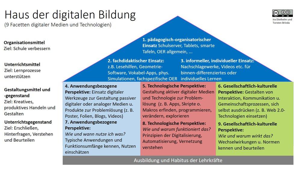 LehrendeLernen (@LehrendeLernen) | Twitter
