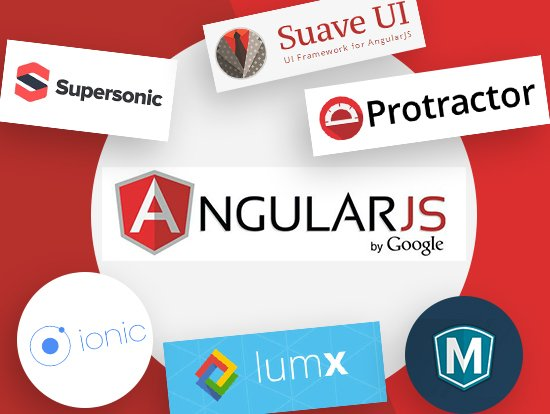 Juego Studio pioneers in the web application development across the industry as AngularJS is indispensable in the front end web development.  https:// bit.ly/2pAWlfn      #webapp #webappdevelopment #Appdevelopment #angularjs #angularjsframework #frameworks #appblog #apps #appdeveloper<br>http://pic.twitter.com/S1WvwlFjIO