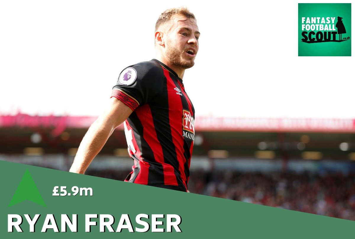 Fantasy Football Scout On Twitter  F0 9f 93 88 Price Rise  F0 9f 92 B0 A Home Match Against Crystal Palace Has Encouraged More Investment In Ryan Fraser Fpl Fantasypl