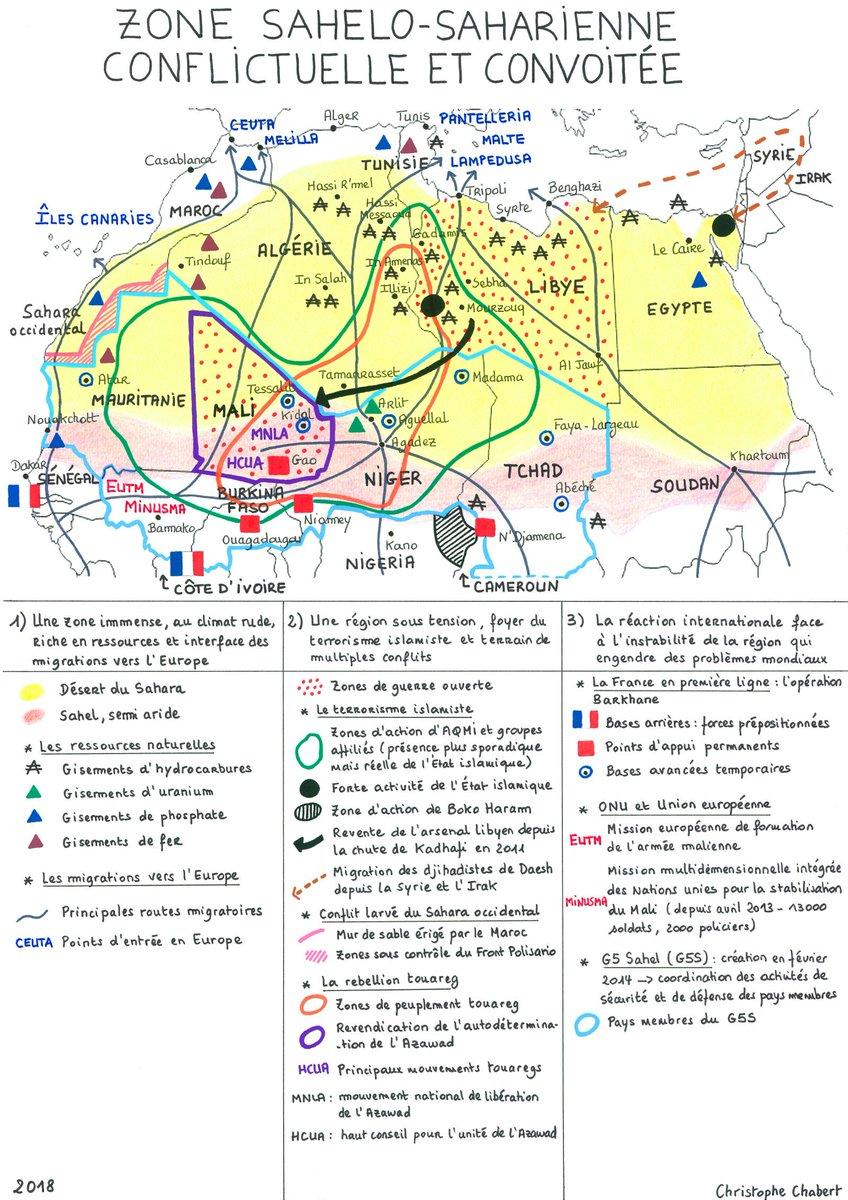 afrique du sahel et du sahara a la mediterranee