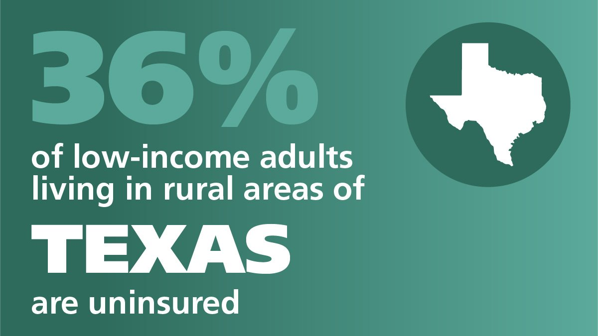 Seems excellent texas adult medicaid low income