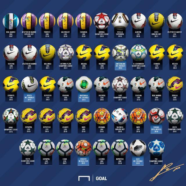Recordações em arte especial: confira as bolas dos 48 hat-tricks de Messi nacarreira https://t.co/yqy3St1Ble