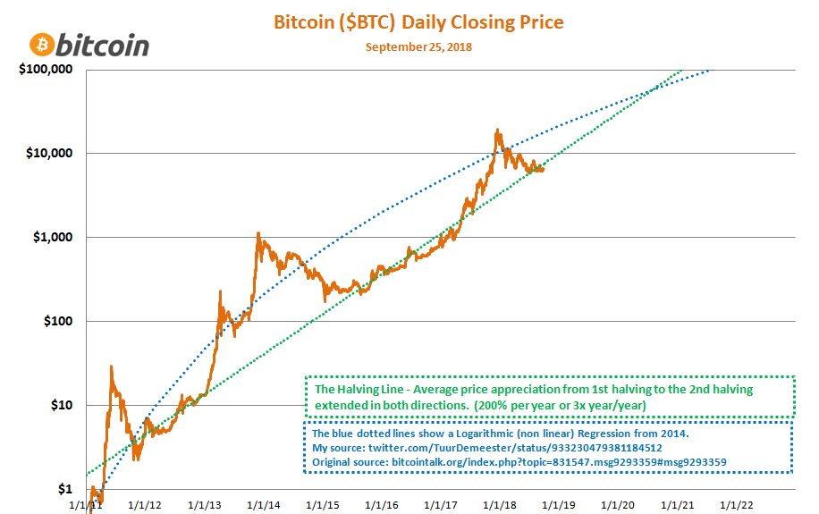 bitcoin target 2021
