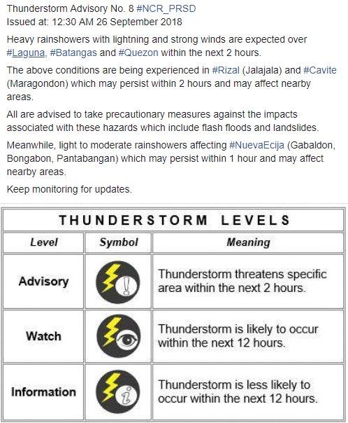 Thunderstorm Advisory No. 8 #NCR_PRSD Issued at: 12:30 AM 26 September 2018