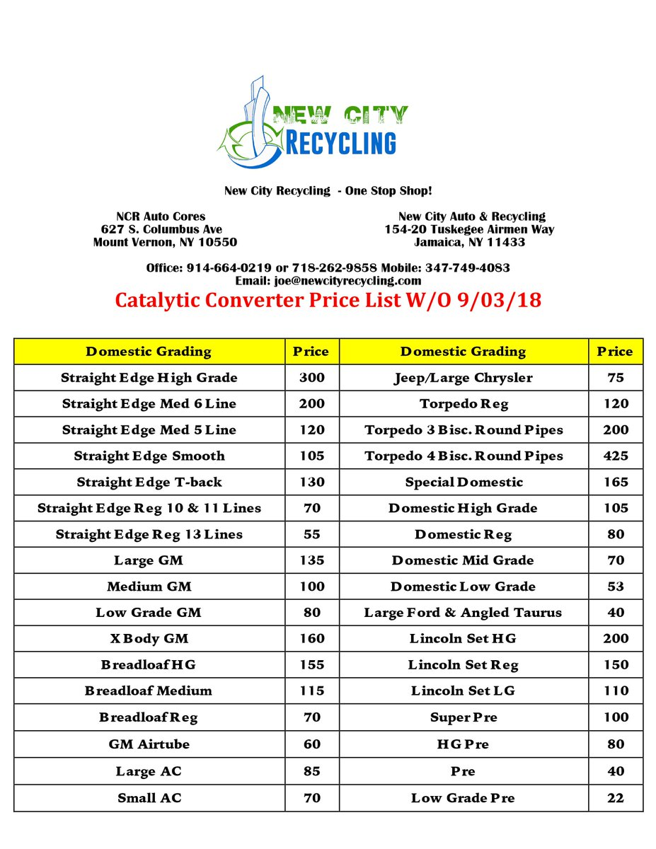 Catalytic Converter Scrap Price >> New City Recycling On Twitter Catalytic Converter Domestic