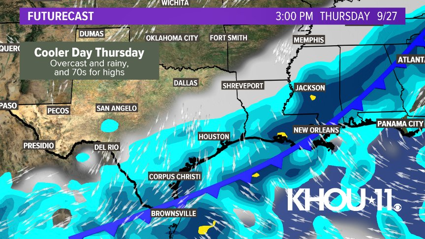 The much-anticipated fall front pushes thru tomorrow PM, ushering in cooler air for Thursday! Rain lingers into the weekend and it becomes warmer. My update at Noon on KHOU 11-TV and streaming online free and live at https://t.co/FCx3crqLLa and our app.