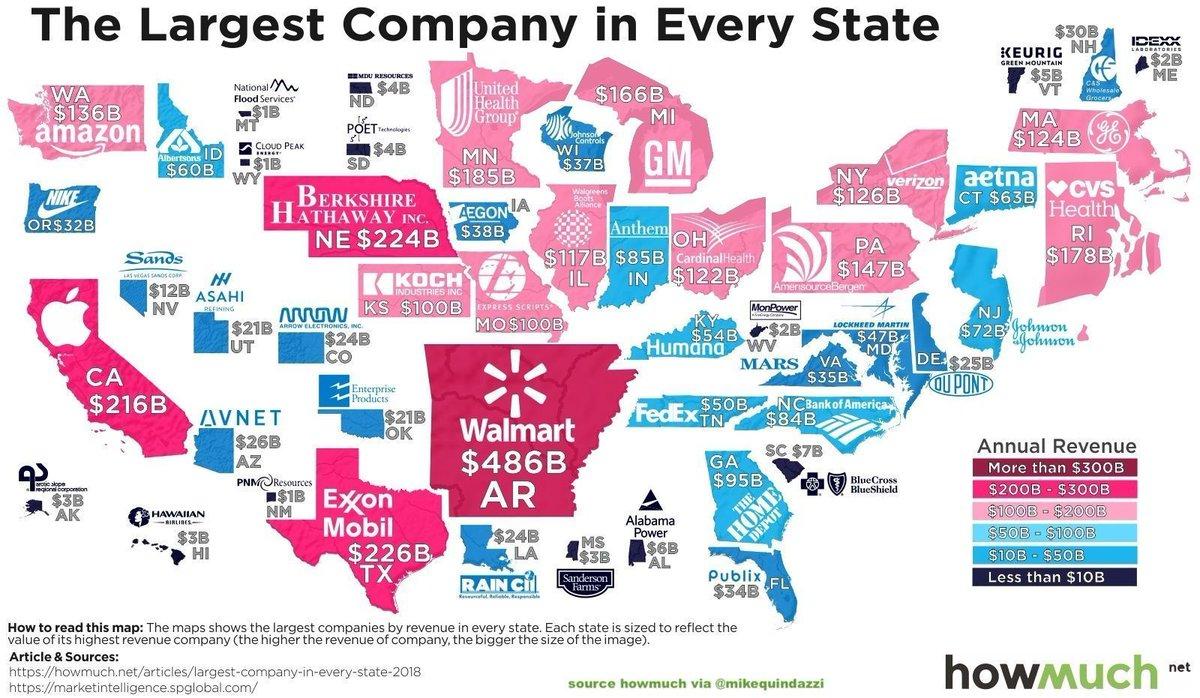 米国州で最大企業マップ